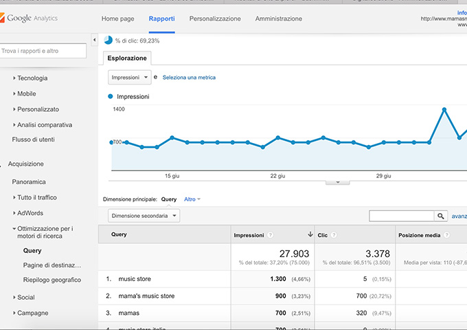 google-analytics-query