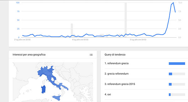 grafico-google-trends